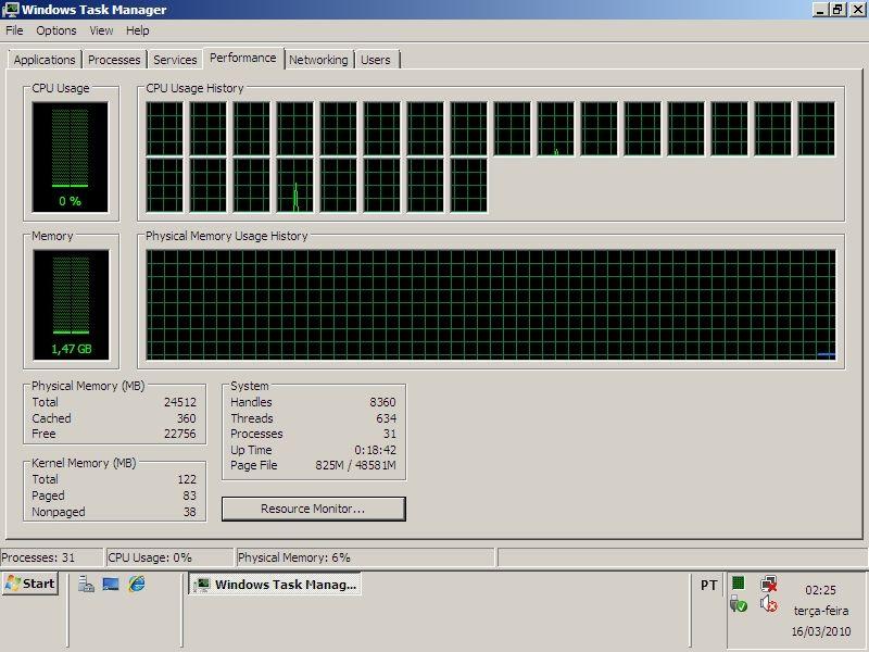 Xeon5600 Westmere
