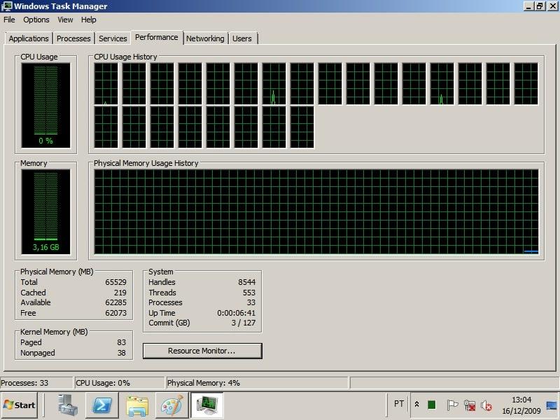 Xeon7460 Dunnington